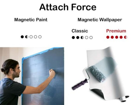 Paintable Magnetic Wallpaper